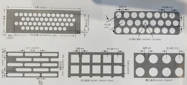 Perforated curtain wall net material